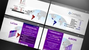 Grupo SMS - presentación corporativa, pantallas datos institucionales y de negocio